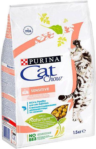 Отзывы о Сухом корме для кошек Cat Chow Sensitive 1.5кг
