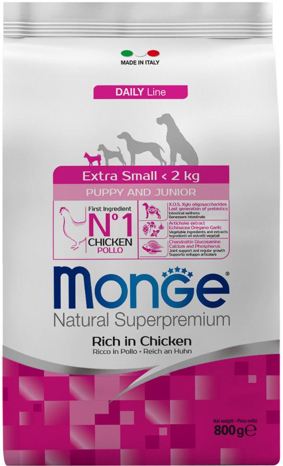 Отзывы о Корме для щенков Monge Dog Extra Small для миниатюрных пород с курицей 800г